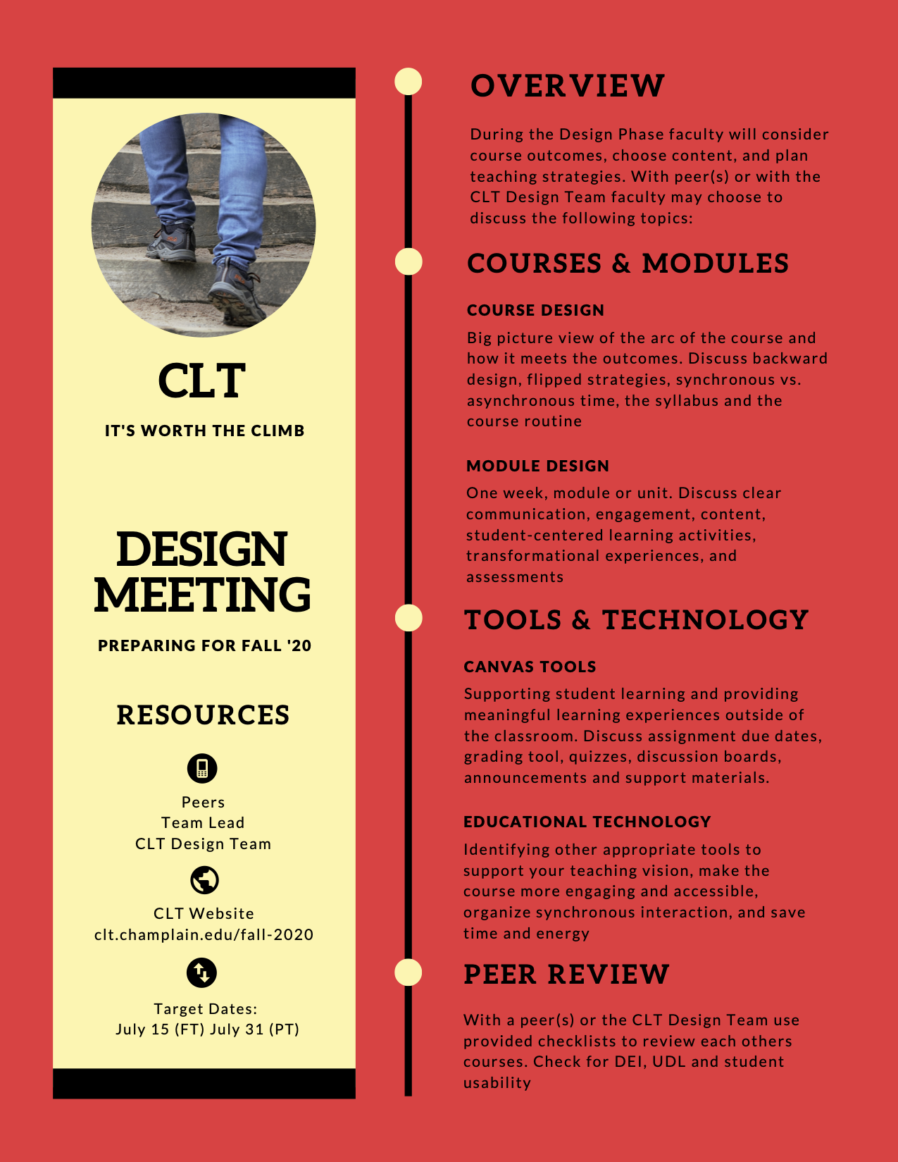 Infographic suggesting five possible directions for faculty conversation during the Design Check-In: big-picture course design, module design, Canvas tools, other educational technology, and peer review. Screenreader accessible version available in the caption.
